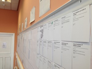 User stories cards stuck to the wall in a long layered line
