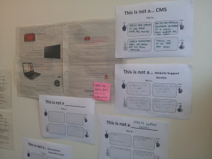 The wall in our kitchen at the Website Programme office, displaying the newspaper advert and notes added by the team