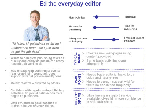 Ed, the everyday editor - example persona.