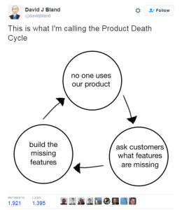 A cyclical model relating to building product features nobody uses