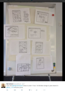 Flipchart containing design sketches