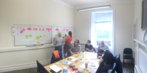 People working with post its on table and at whiteboard