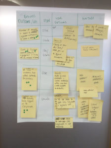 Lean UX hypothesis statements produced at the end of the workshop