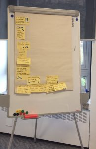 A flipchart containing post it notes